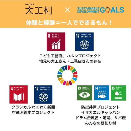 大工村SDGs.jpg