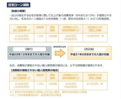 住宅ローン減税.jpg
